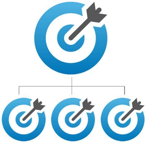 Sample Sales Resume Objective - Job Interviews